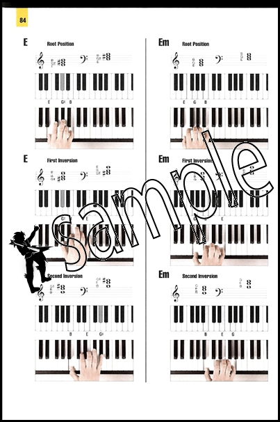 Keyboard Chords Deluxe A5 | Hamcor