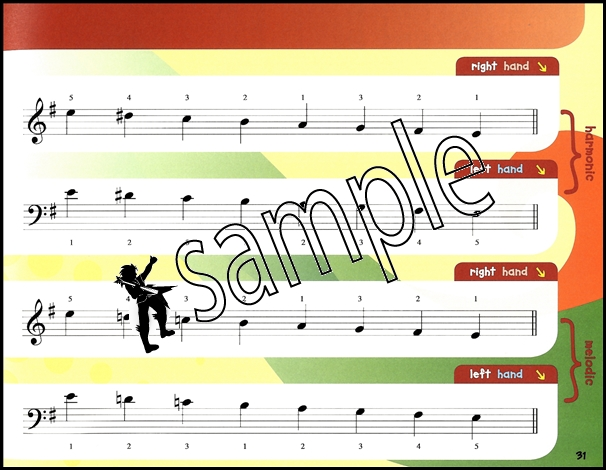 John Thompsons Piano Course First Scales Broken Chords Hamcor