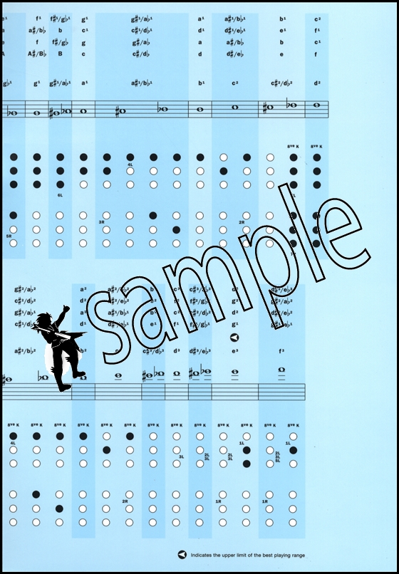 Saxophone Fingering Chart Soprano Alto Tenor Baritone Bb Eb Sax  Ebay