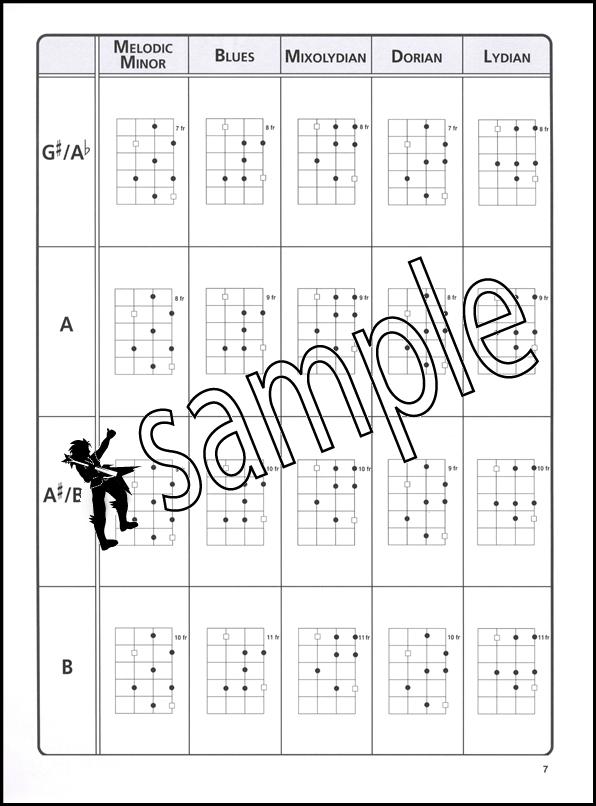 The Ultimate Ukulele Scale Chart Hamcor