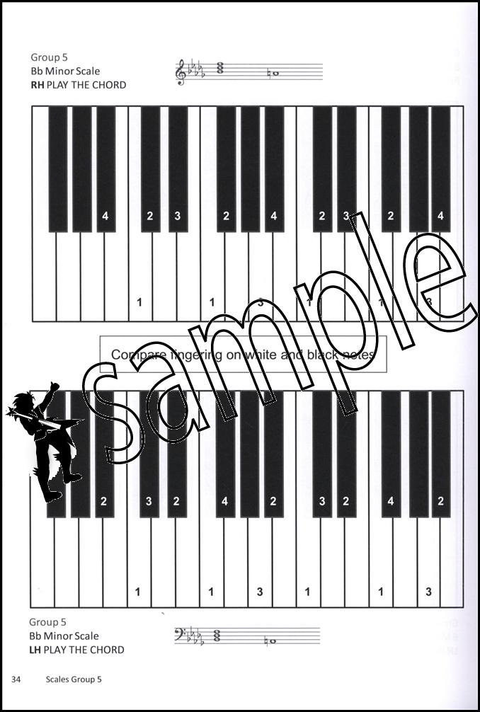 The Key To Learning Scales And Apreggios Piano Grades 1 5 Hamcor