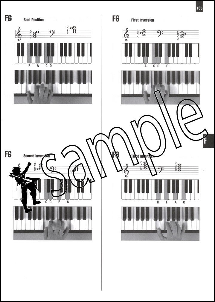 Picture Chord Encyclopedia Keyboard Hamcor