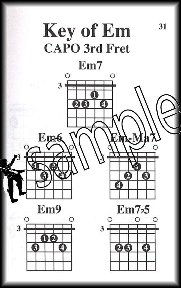 Em9 Guitar Chord Choice Image Chord Guitar Finger Position