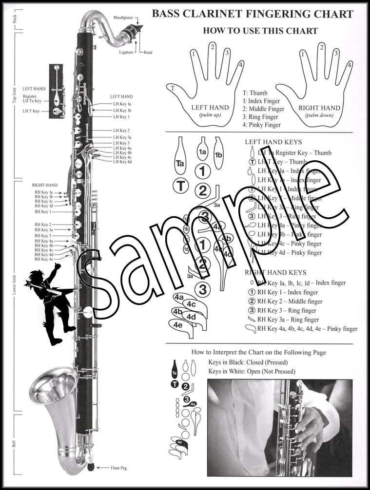 Basic Instrumental Fingering Chart Bass Clarinet Santorella | Hamcor