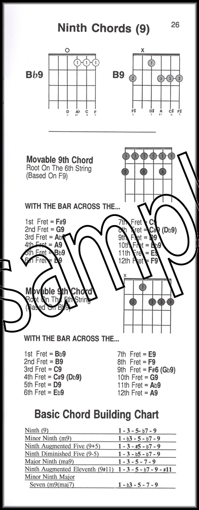 Basic Guitar Chords Case Style Santorella Picture Bar Scale Chart