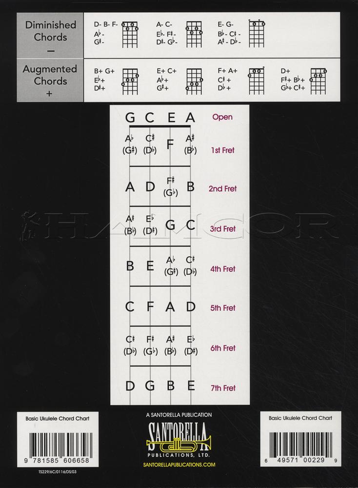 basic ukulele chord chart pdf