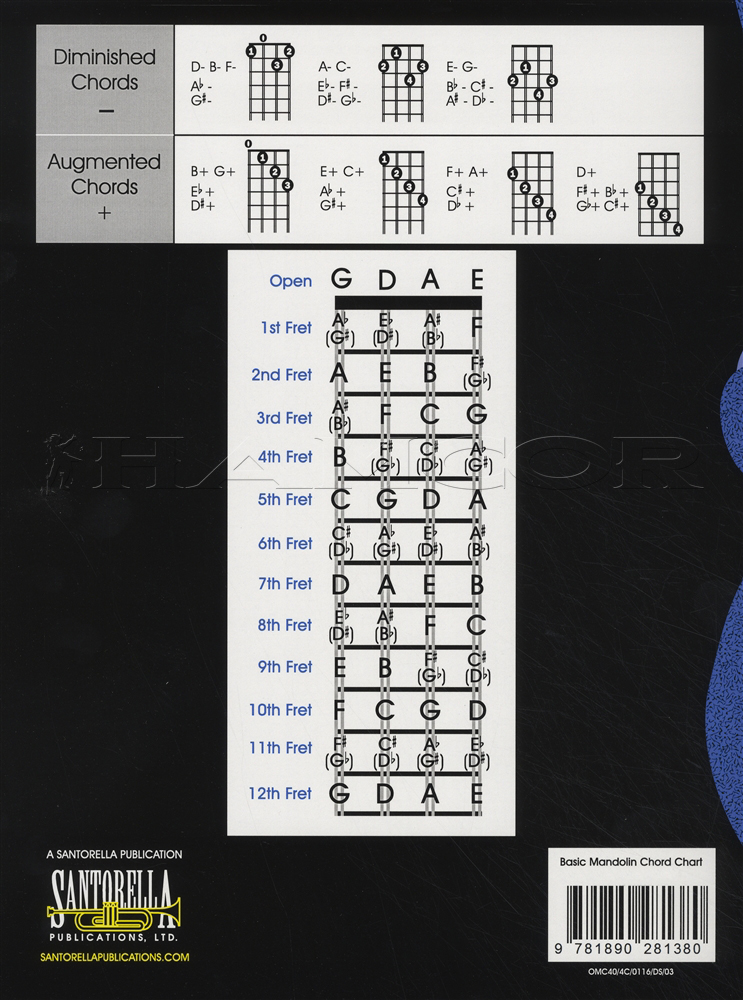 Basic Mandolin Chord Chart Santorella Hamcor