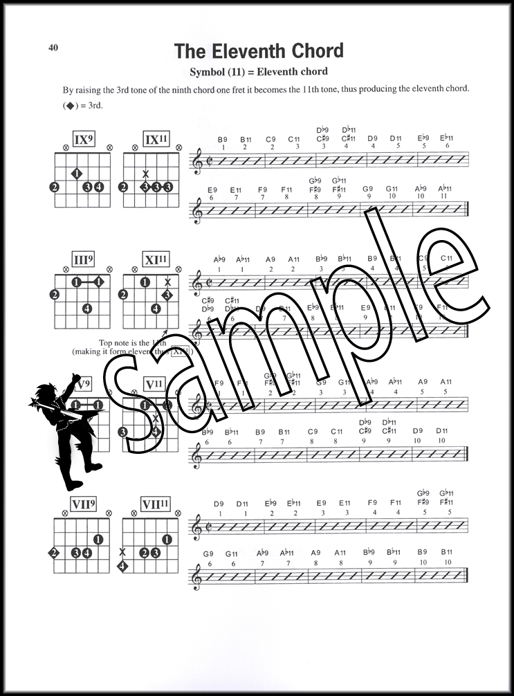 Rhythm Guitar Chord System Book/Video | Hamcor