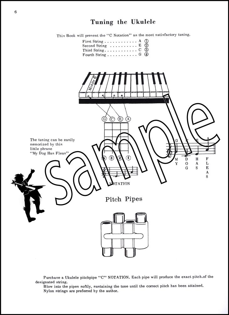 Mel Bays Ukulele Chords Chord Book With Video C Tuning Soprano Or