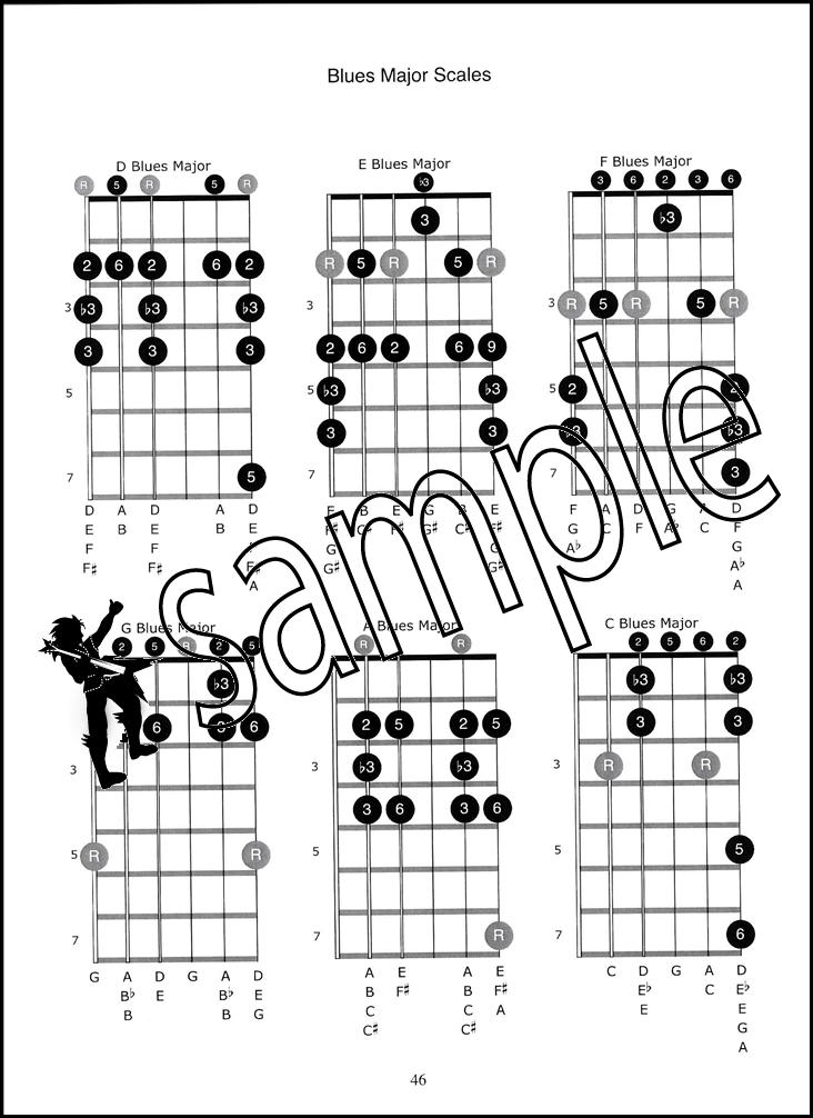 DADGAD Blues Easy to Intermediate Book/Audio | Hamcor