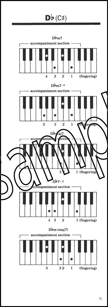 The Complete Keyboard Player Chord Book by Kenneth Baker All Chords ...