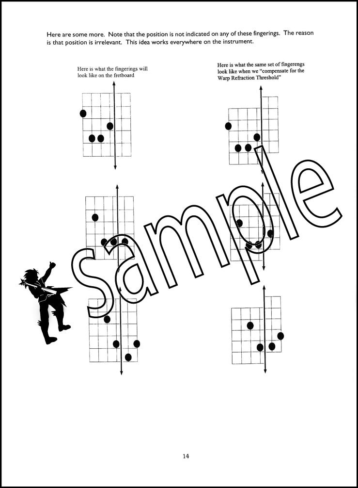 Advanced Rock Guitar Improvisation Book Audio Video