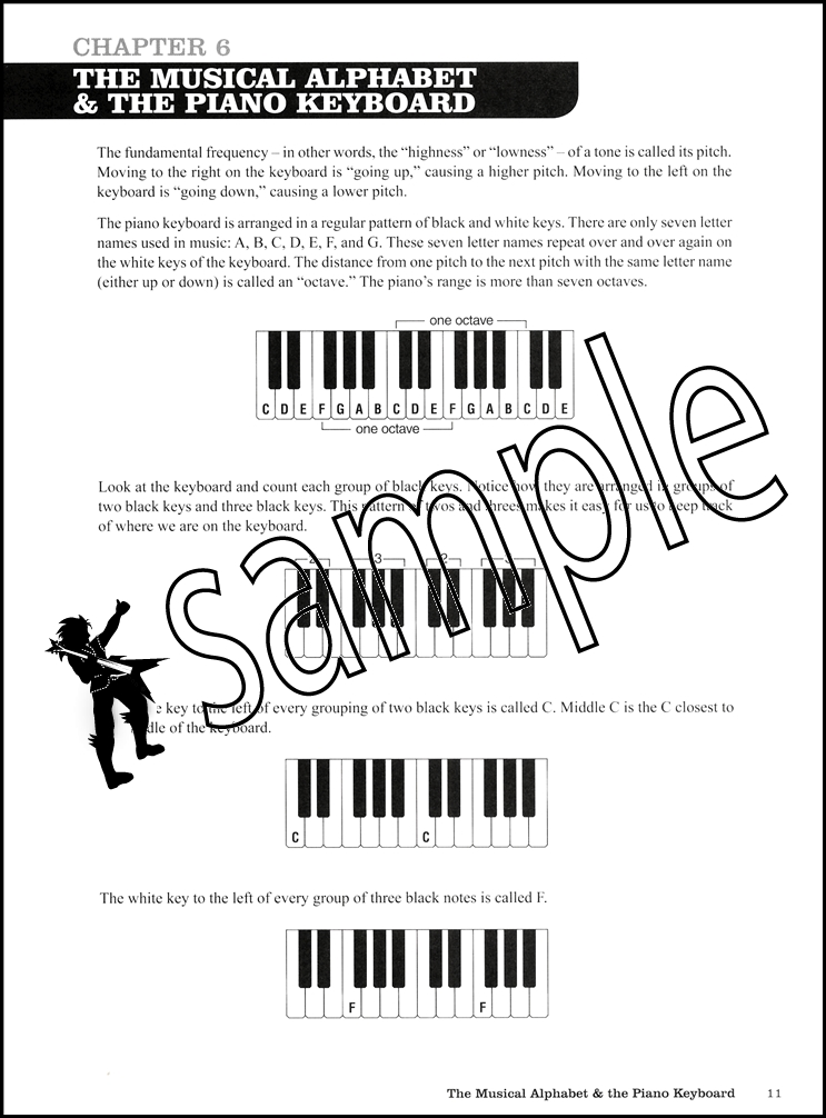How To Play Blues Piano By Ear Sheet Music Book with Audio Learn ...