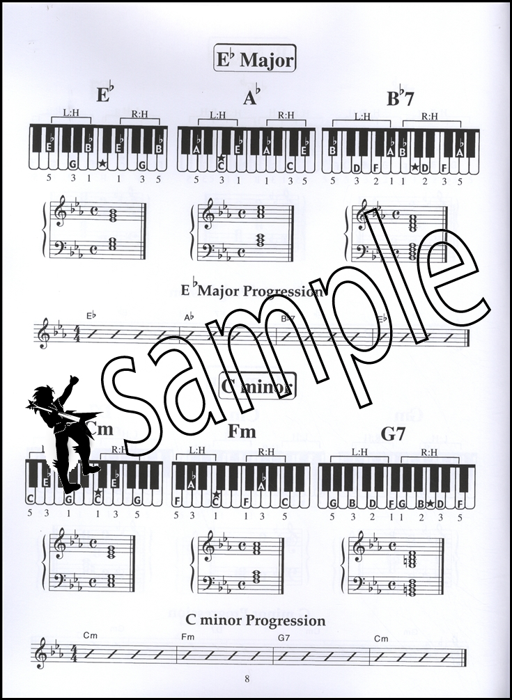 You Piano Chords Gallery Piano Chord Chart With Finger Positions