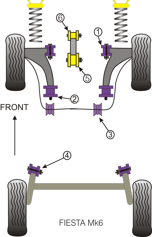 Powerflex Bush Poly For Ford Fiesta Mk6 St Fusion Lower Engine 1993 Festiva Diagram Sentinel Mount Small