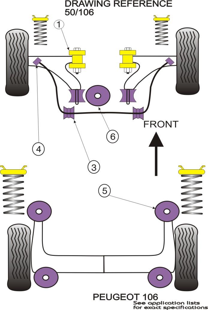Powerflex Bush Poly For Peugeot 106 Inc Gti  Rallye Rear