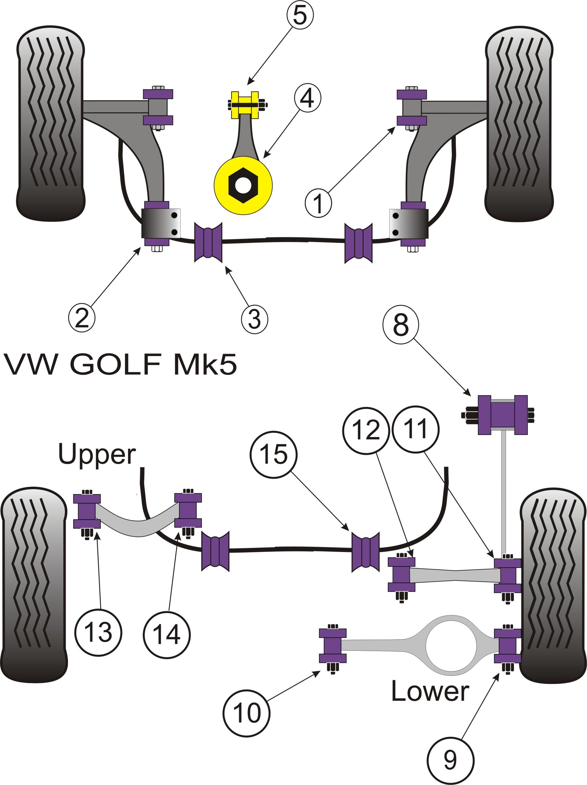 Vw Engine Mount Diagram Wiring Data Volkswagenbeetleenginediagram 2001 Volkswagen Beetle Database Library Type 1 Powerflex Bush Poly For