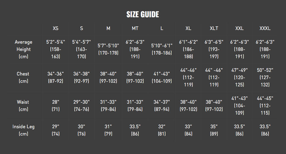 Gill Size Chart
