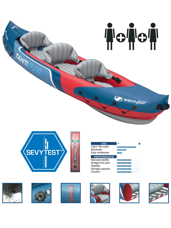 Inflatable Kayak For Sale Cornwall