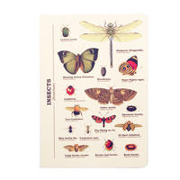 Insects A5 Notebook Thumbnail 1