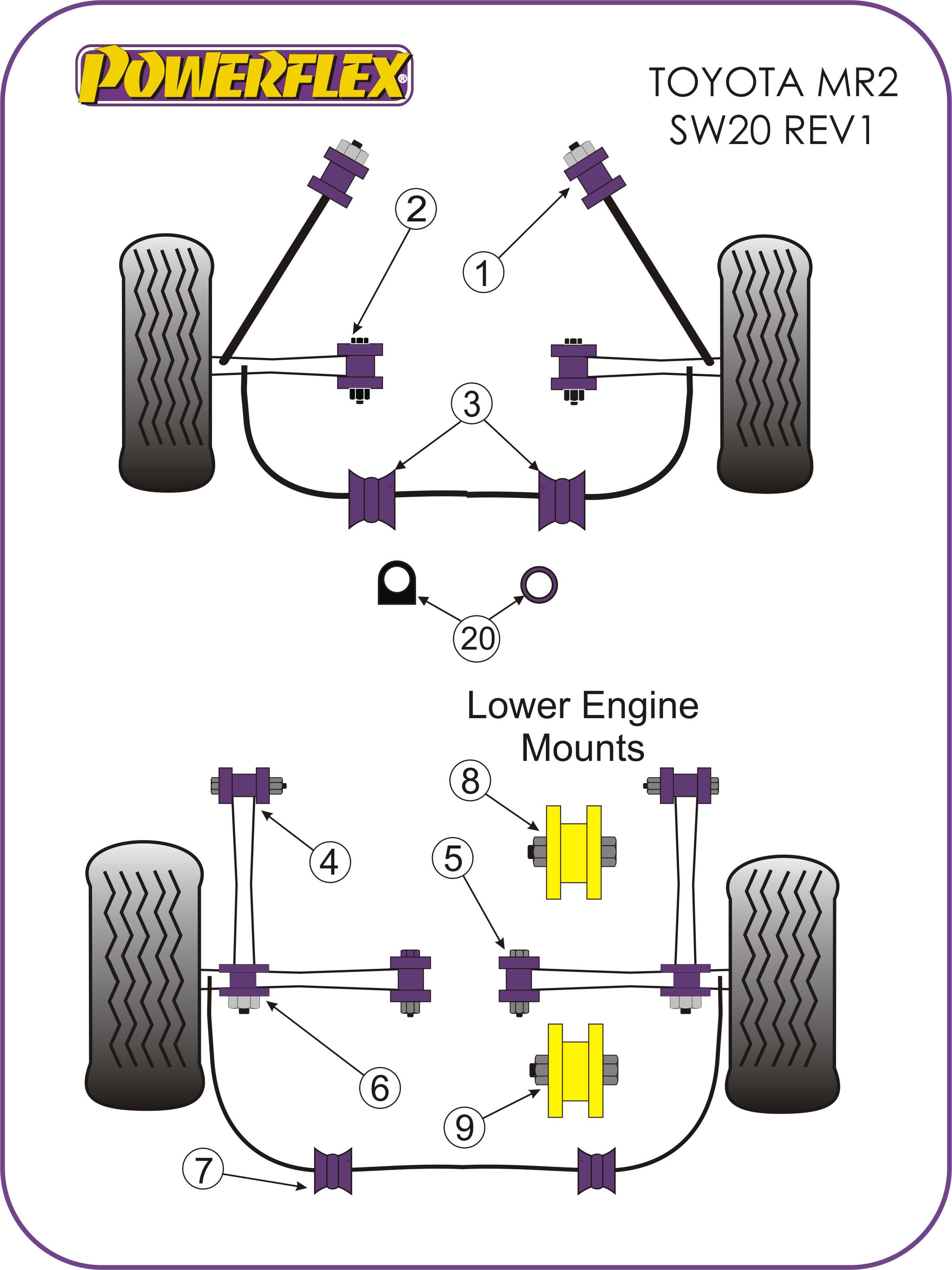 fits TOYOTA MR2 3S-FE//GE SW20 90-99 POWERFLEX REAR RADIUS ARM TO CONTROL ARM BUS