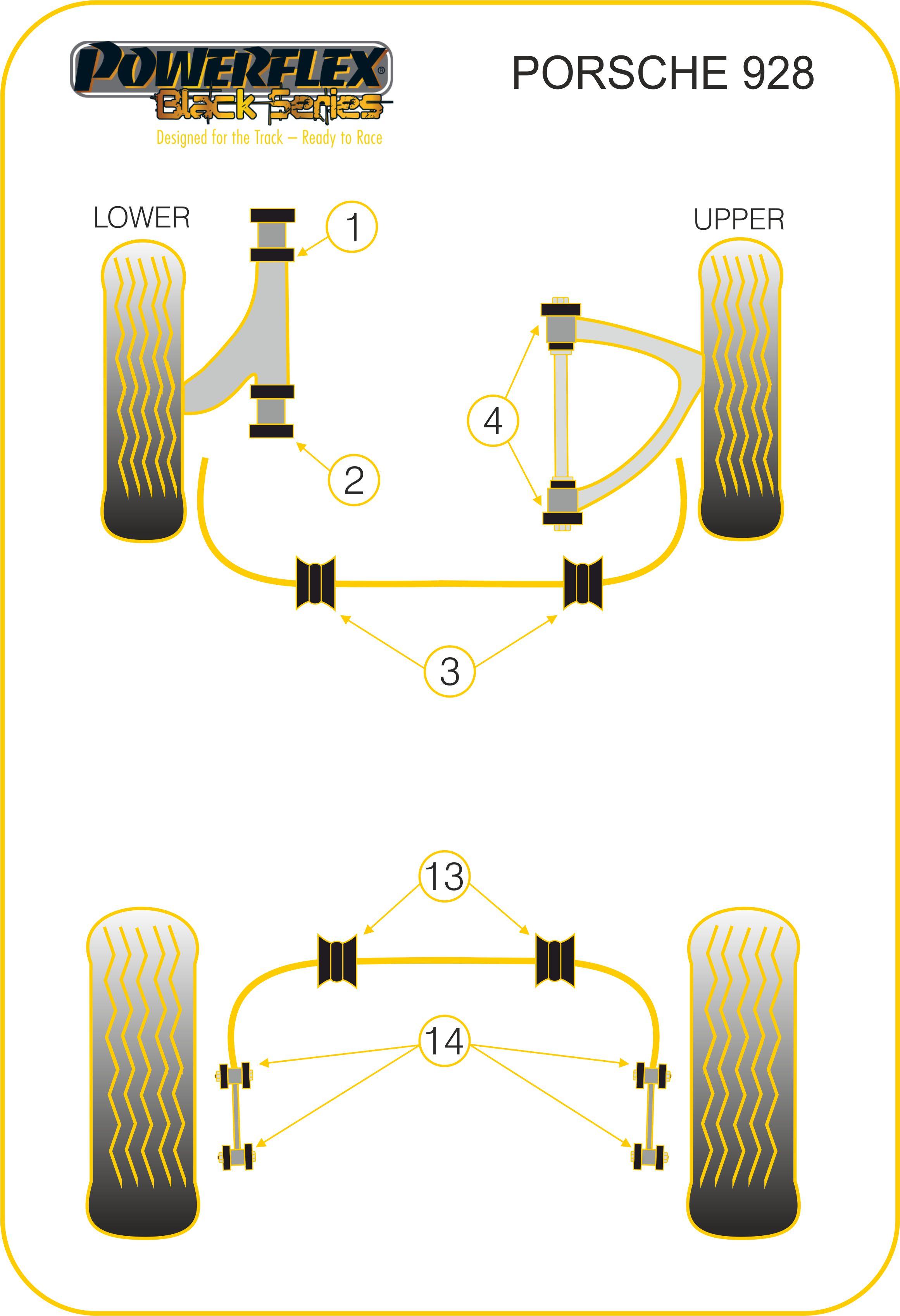PFR57-714 POWERFLEX ROAD SERIES Rear Anti Roll Bar Link Rod Bushes