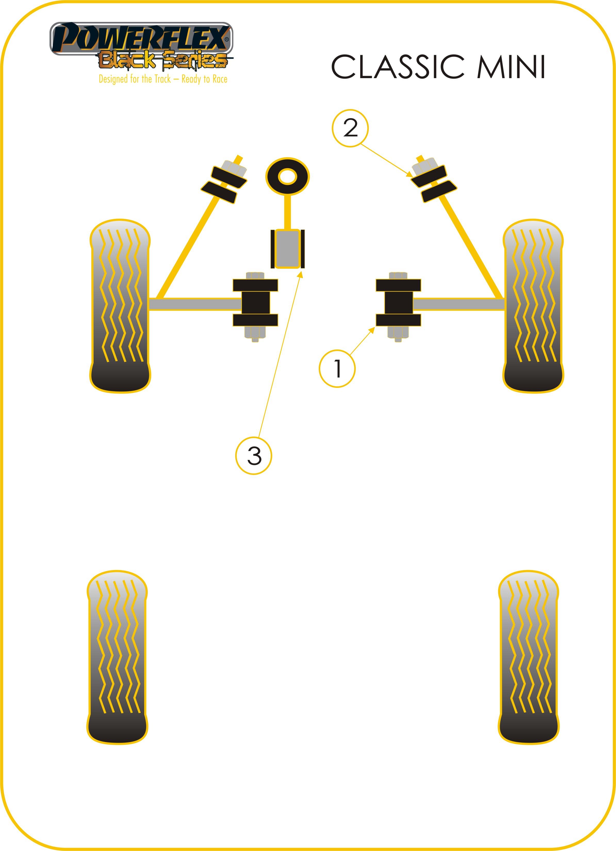 Rover Mini Cooper 13i Pff63 101blk Powerflex Black Fr Track Control Cruise Diagram Sentinel Arm Inner