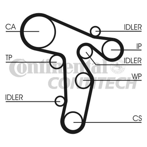Ct1134 Contitech Timing Belt Vw 2 0tdi Cr New O E Spec With 1 Year