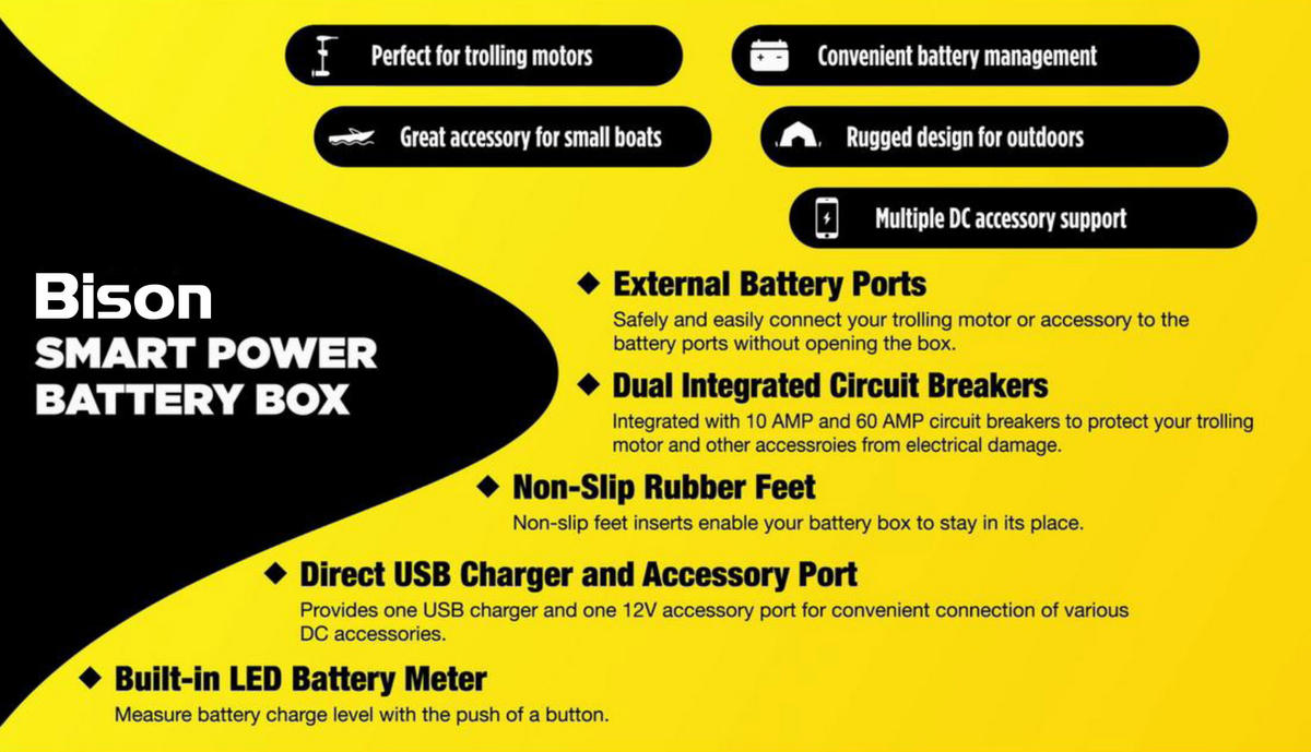 Bison Battery Box Carrier With Usb Chargerled Meter Breaker 12v Charger Circuit Thumbnail 10