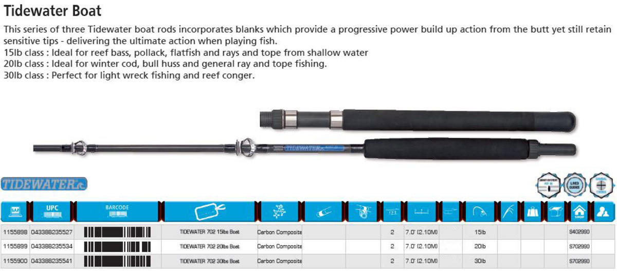 Special Clearance Offer Shakespeare Tidewater Boat Rod - 7ft / 30lb Class
