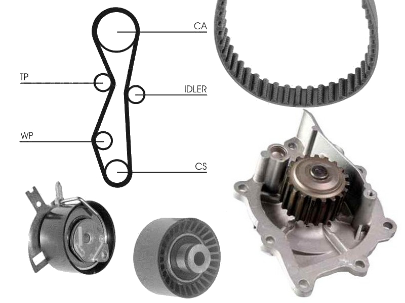 water pump and timing belt kit set replacement part peugeot 4007