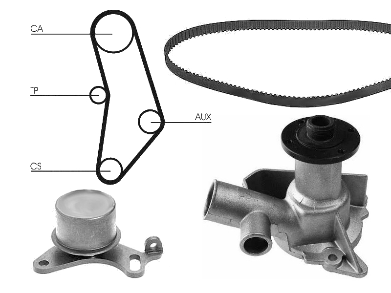 Water Pump And Timing Belt Kit Bmw 3 Series 325i 320i 325