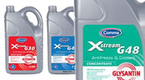 Antifreeze & Coolant