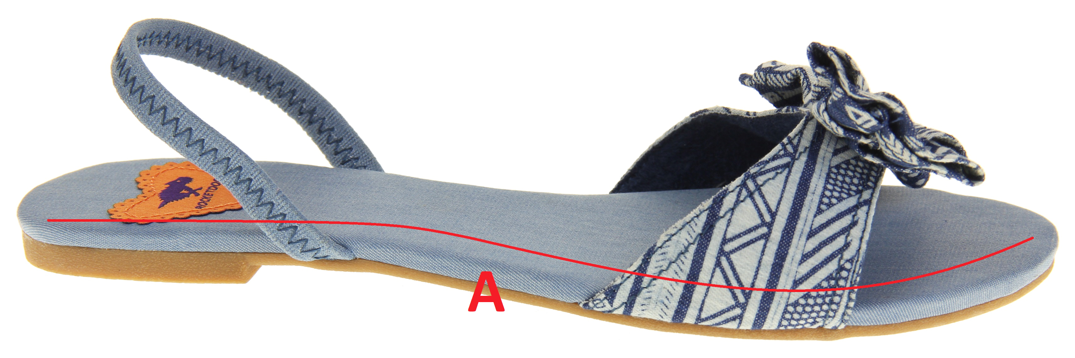Shoe Diagram