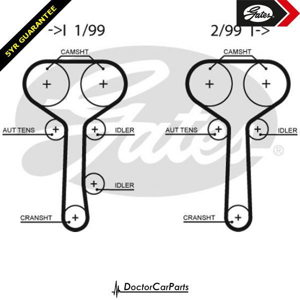 Gates Timing Belt Cam Belt for FORD FOCUS 1.8 2.0 RS ST170 ALDA EDDC EYDC HMDA