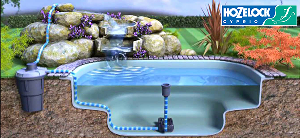 Pond fitration systems what you need and how to set up blog for Set up pond filter system