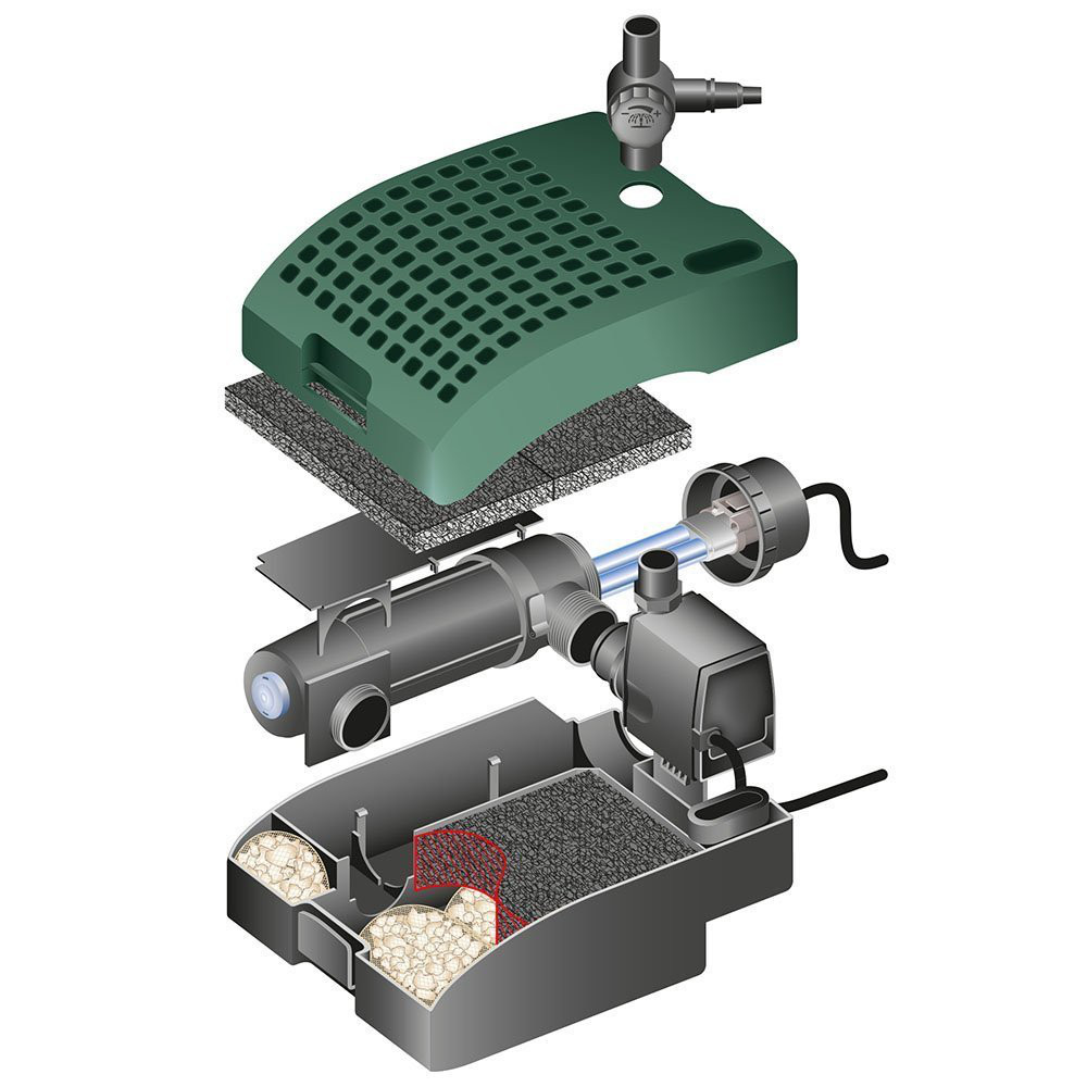 Fish mate all in one submersible filter system 5000 suv for Fish pond filter system