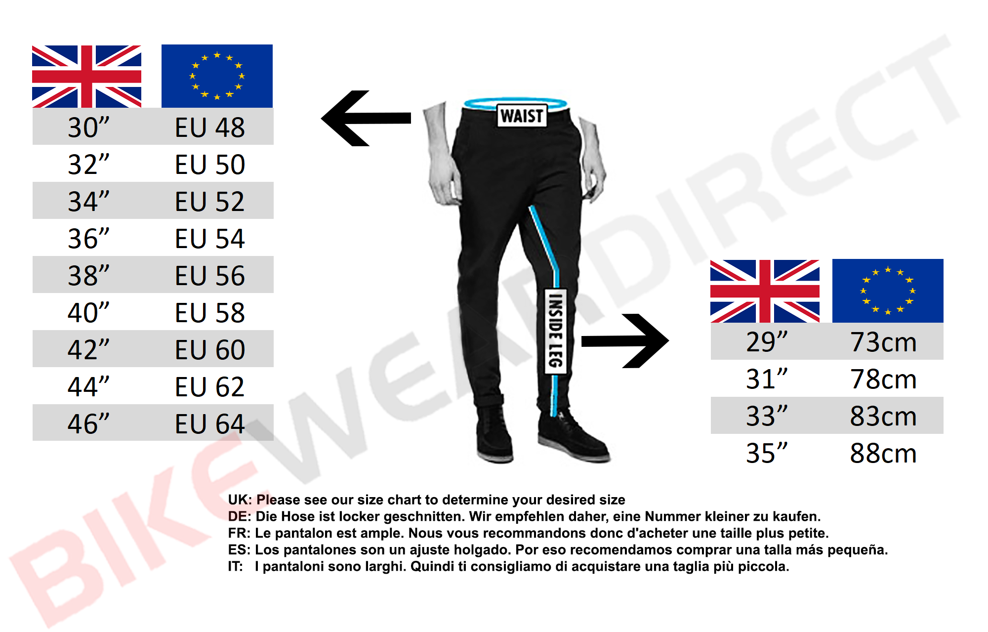 b5ad372ee50ed5 SENTINEL Texpeed Mens Jeans pantaloni CE armatura di cuoio nera moto moto  Touring