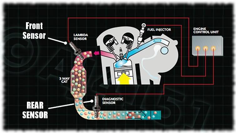 ngk lambda o2 sensor rear vauxhall astra g 1.6 16v convertible 03.01