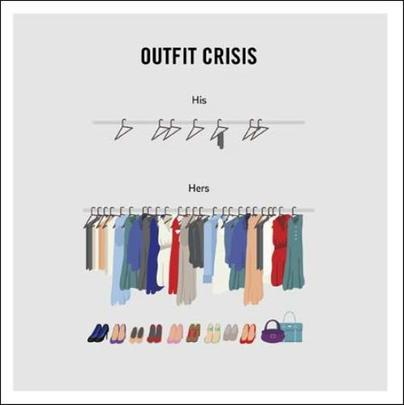 Outfit Crisis Truth Facts Greeting Card