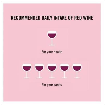 Daily Intake Red Wine Truth Facts Greeting Card