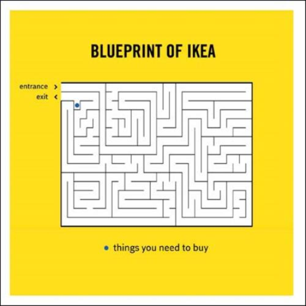 Blueprint Of Ikea Truth Facts Greeting Card Cards Love Kates
