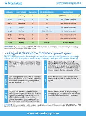 Universal Air Conditioning DIY Leak Stopper Kit for Zastava cars Thumbnail 3