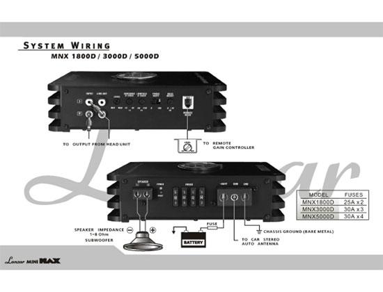 Lanzar Mnx Compact 3000w Monoblock Car Subwoofer Power Amplifier