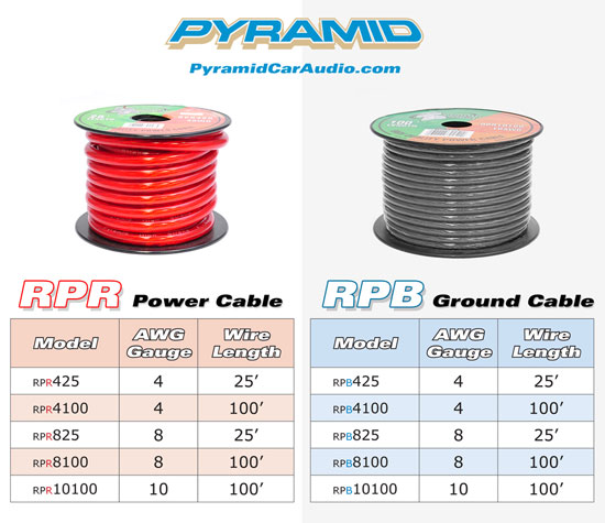 Thompsons ltd pyramid rpr10100 10 awg gauge clear red car audio pyramid rpr10100 10 awg gauge clear red car audio amplifier power wire 100ft ofc greentooth Gallery