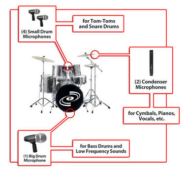Pyle-Pro PDKM7 7 Microphone Wired Drum Kit with Mounting Accesories Thumbnail 5
