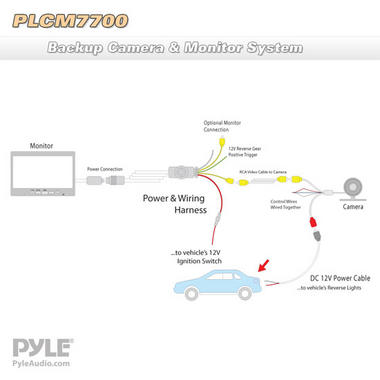 "Pyle PLCM7700 7"" Window Mount Monitor & Reversing Rear View Camera Thumbnail 3"