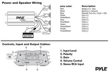 "Pyle PLMRKT4A 4 Ch WaterProof MP3/iPod Amplified 6.5"" Marine Speaker System Thumbnail 6"