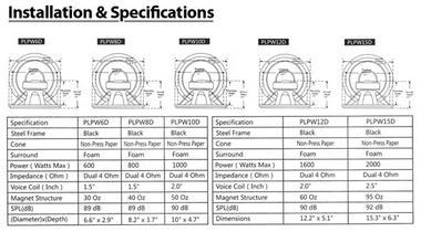 Pyle PLPW12D 12'' 1600 Watt Dual Voice Coil 4 Ohm Subwoofer Thumbnail 4