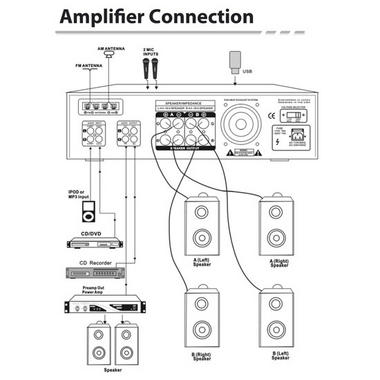 Pyle PT390AU 300W Stereo 4 Channel Home Audio Amplifier With USB MP3 Input AUX Thumbnail 6